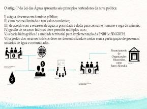 Slide05